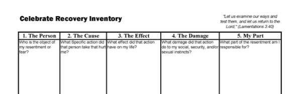 Worksheets Celebrate Recovery Inventory Worksheet how to keep a recovery inventory balanced celebrate on cr step 4 inventory